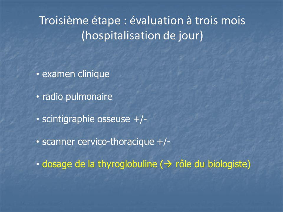 Troisième étape : évaluation à trois mois (hospitalisation de jour) examen clinique radio pulmonaire scintigraphie osseuse +/- scanner cervico-thoracique +/- dosage de la thyroglobuline (  rôle du biologiste)