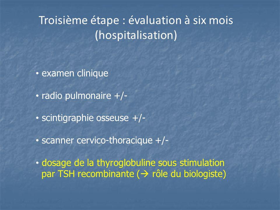 Troisième étape : évaluation à six mois (hospitalisation) examen clinique radio pulmonaire +/- scintigraphie osseuse +/- scanner cervico-thoracique +/- dosage de la thyroglobuline sous stimulation par TSH recombinante (  rôle du biologiste)