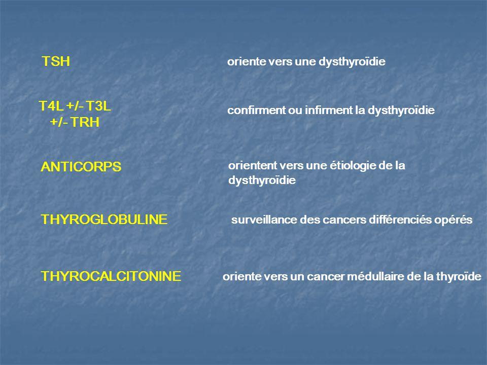 TSH T4L +/- T3L +/- TRH ANTICORPS THYROGLOBULINE THYROCALCITONINE oriente vers une dysthyroïdie confirment ou infirment la dysthyroïdie orientent vers une étiologie de la dysthyroïdie surveillance des cancers différenciés opérés oriente vers un cancer médullaire de la thyroïde