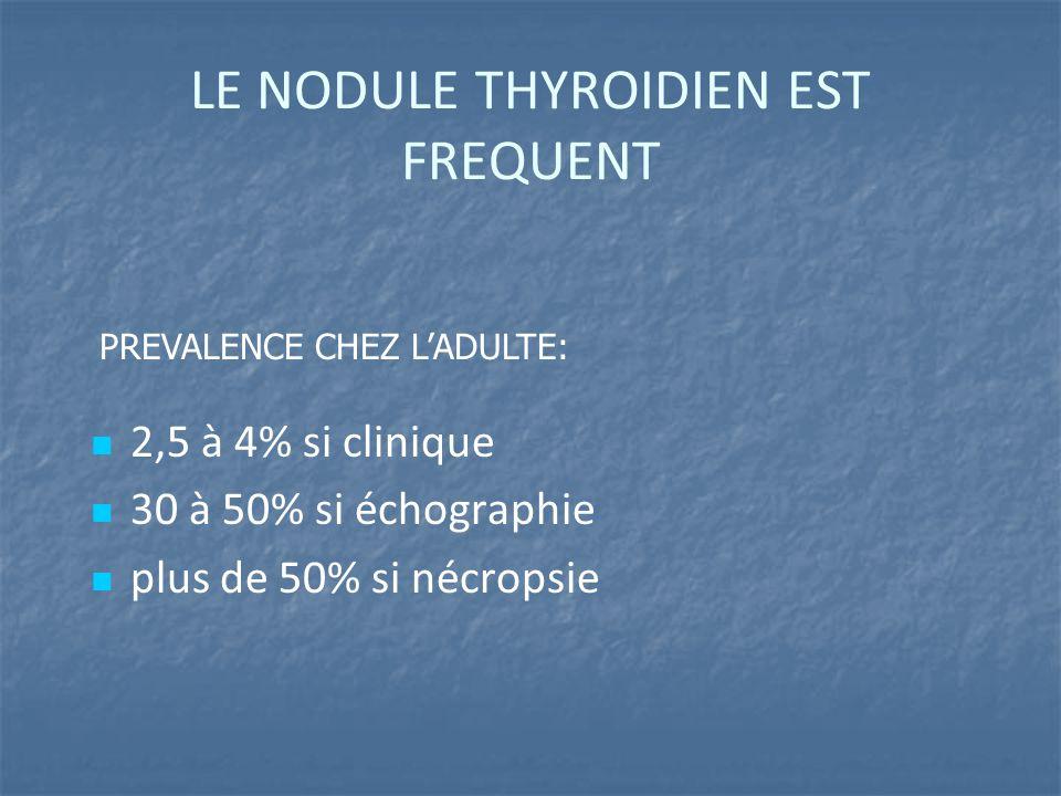 LE NODULE THYROIDIEN EST FREQUENT 2,5 à 4% si clinique 30 à 50% si échographie plus de 50% si nécropsie PREVALENCE CHEZ L'ADULTE: