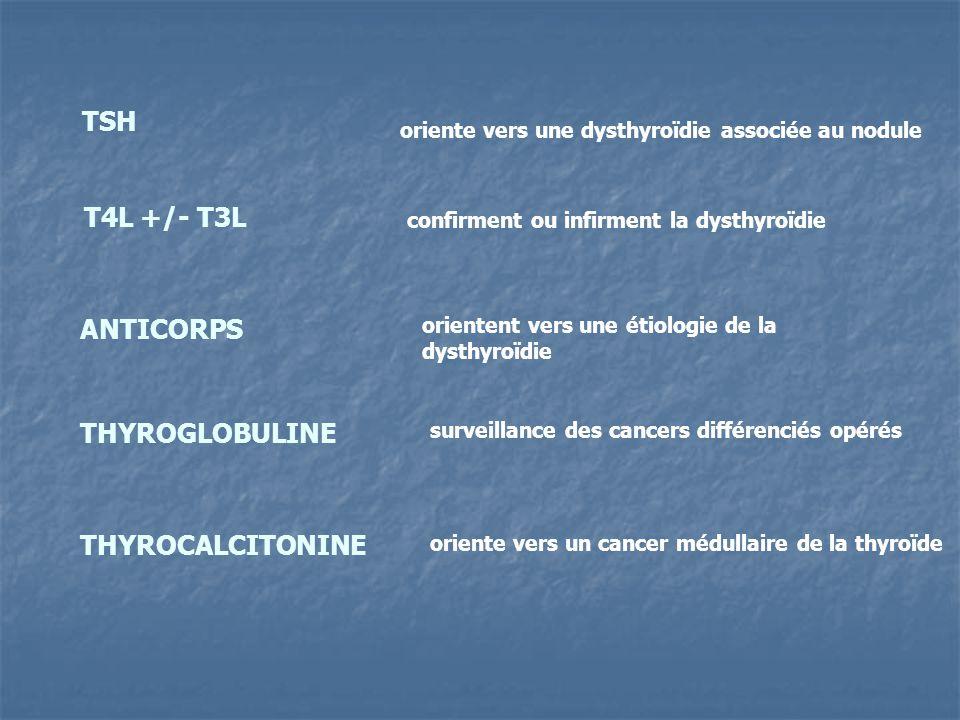TSH T4L +/- T3L ANTICORPS THYROGLOBULINE THYROCALCITONINE oriente vers une dysthyroïdie associée au nodule confirment ou infirment la dysthyroïdie orientent vers une étiologie de la dysthyroïdie surveillance des cancers différenciés opérés oriente vers un cancer médullaire de la thyroïde