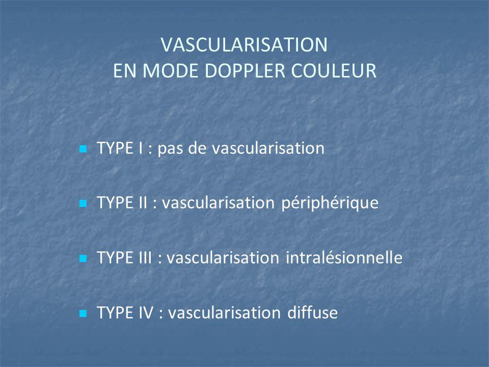 VASCULARISATION EN MODE DOPPLER COULEUR TYPE I : pas de vascularisation TYPE II : vascularisation périphérique TYPE III : vascularisation intralésionnelle TYPE IV : vascularisation diffuse