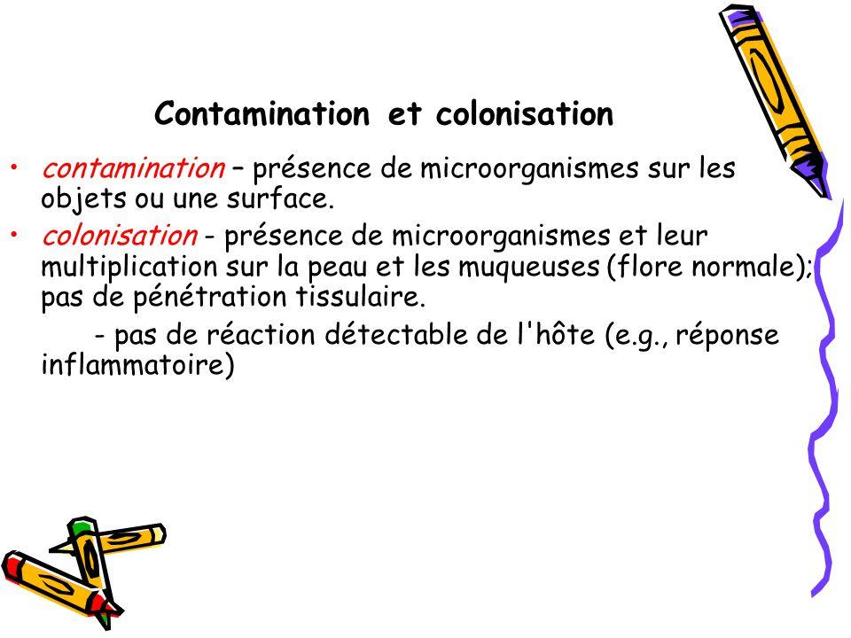 Contamination et colonisation contamination – présence de microorganismes sur les objets ou une surface.