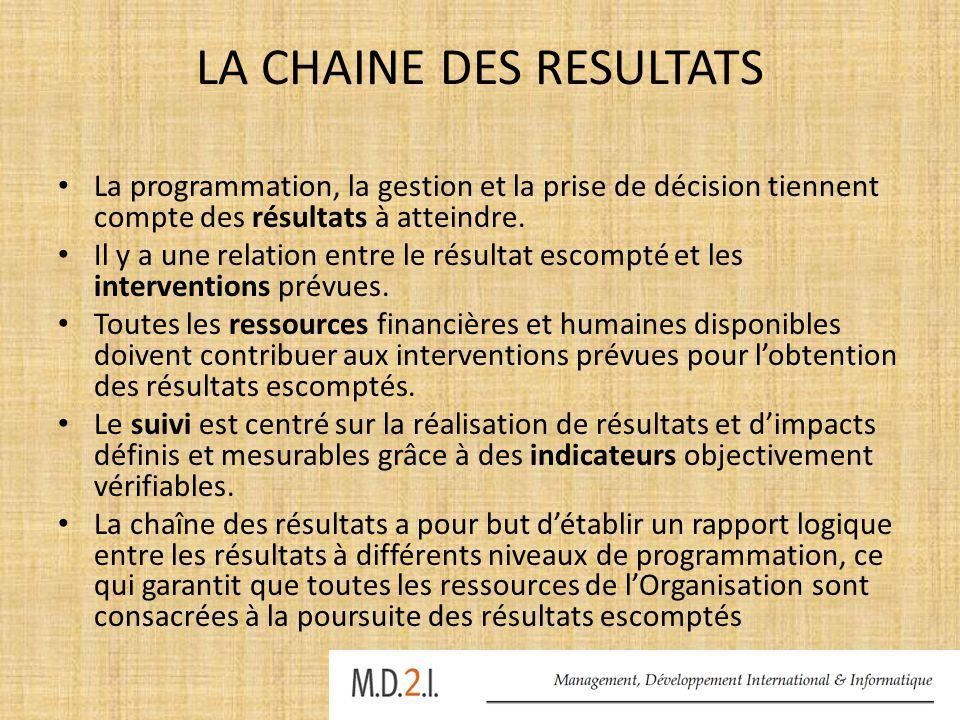 LA CHAINE DES RESULTATS (2) Un résultat est un changement d'état descriptible et mesurable découlant d'un rapport de cause à effet induit par une activité.