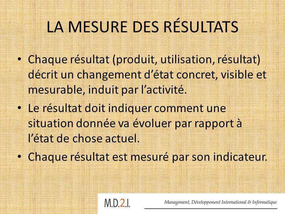 LA MESURE DES RÉSULTATS Chaque résultat (produit, utilisation, résultat) décrit un changement d'état concret, visible et mesurable, induit par l'activ