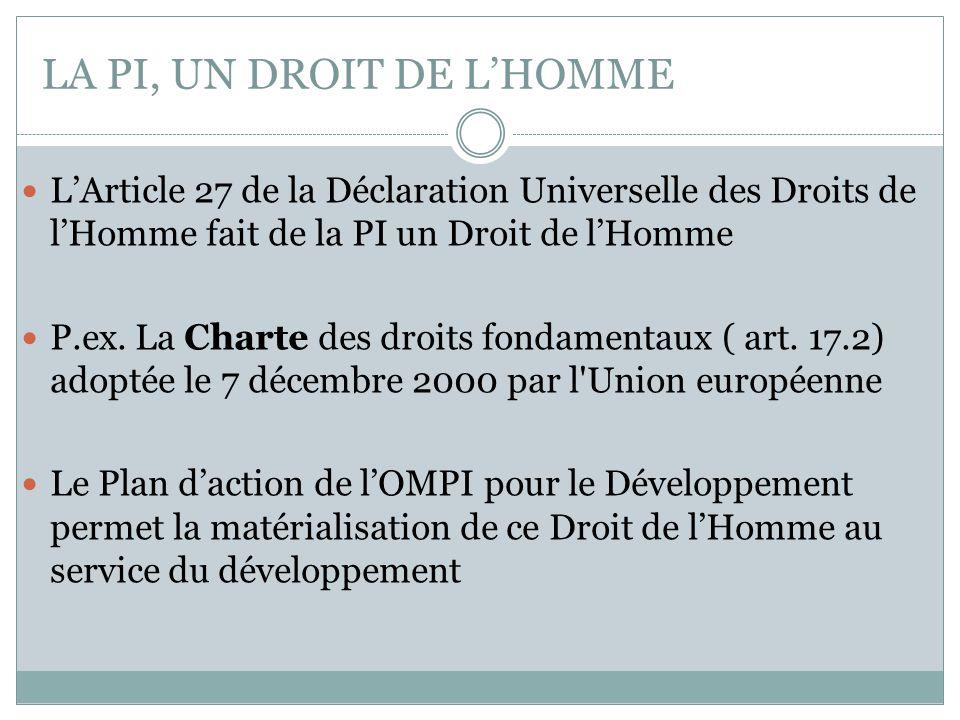 LA PI, UN DROIT DE L'HOMME L'Article 27 de la Déclaration Universelle des Droits de l'Homme fait de la PI un Droit de l'Homme P.ex. La Charte des droi