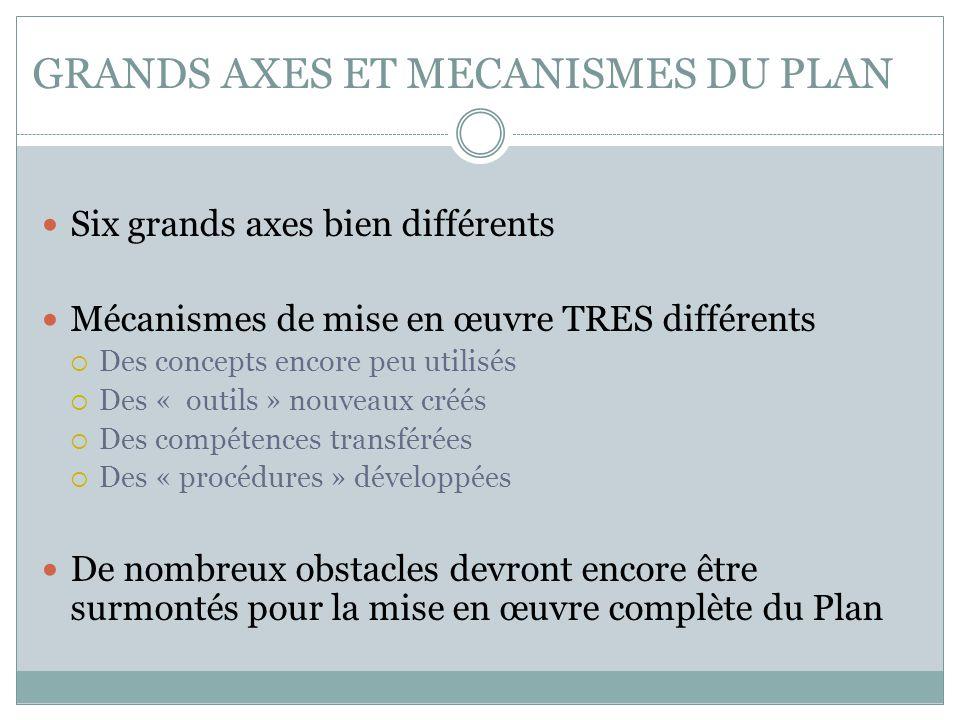 GRANDS AXES ET MECANISMES DU PLAN Six grands axes bien différents Mécanismes de mise en œuvre TRES différents  Des concepts encore peu utilisés  Des