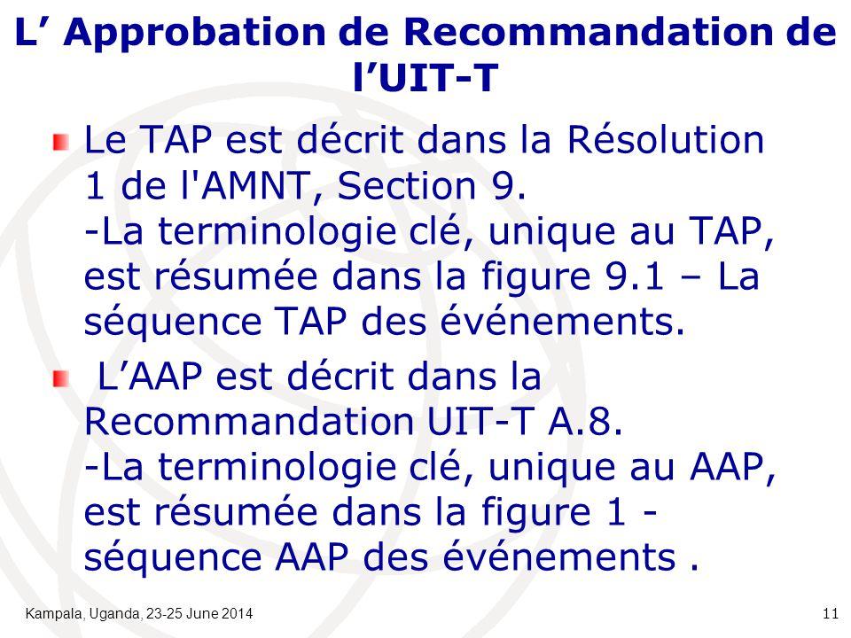 L' Approbation de Recommandation de l'UIT-T Le TAP est décrit dans la Résolution 1 de l'AMNT, Section 9. -La terminologie clé, unique au TAP, est résu