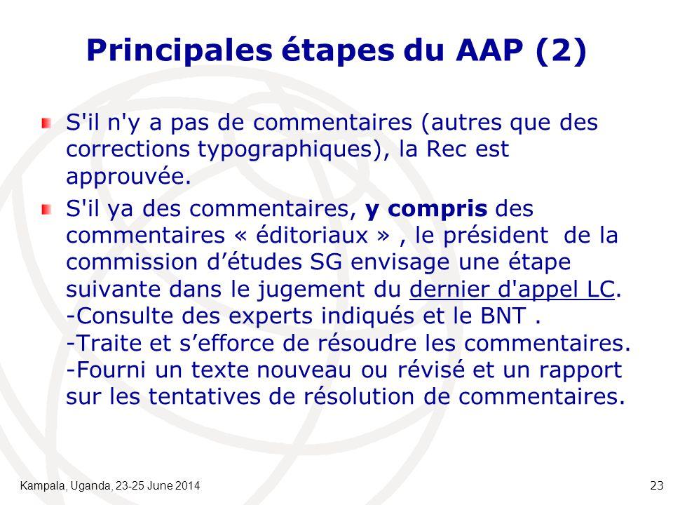 Principales étapes du AAP (2) S'il n'y a pas de commentaires (autres que des corrections typographiques), la Rec est approuvée. S'il ya des commentair