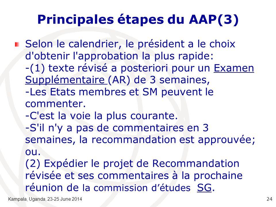 Principales étapes du AAP(3) Selon le calendrier, le président a le choix d obtenir l approbation la plus rapide: -(1) texte révisé a posteriori pour un Examen Supplémentaire (AR) de 3 semaines, -Les Etats membres et SM peuvent le commenter.