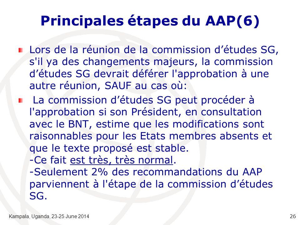 Principales étapes du AAP(6) Lors de la réunion de la commission d'études SG, s'il ya des changements majeurs, la commission d'études SG devrait défér