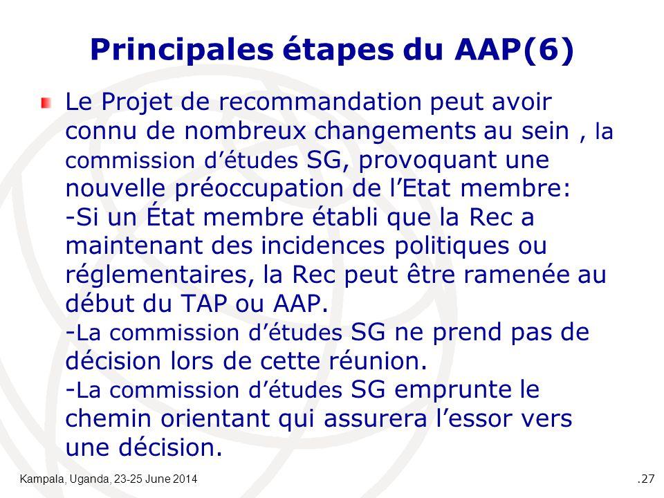 Principales étapes du AAP(6) Le Projet de recommandation peut avoir connu de nombreux changements au sein, la commission d'études SG, provoquant une nouvelle préoccupation de l'Etat membre: -Si un État membre établi que la Rec a maintenant des incidences politiques ou réglementaires, la Rec peut être ramenée au début du TAP ou AAP.