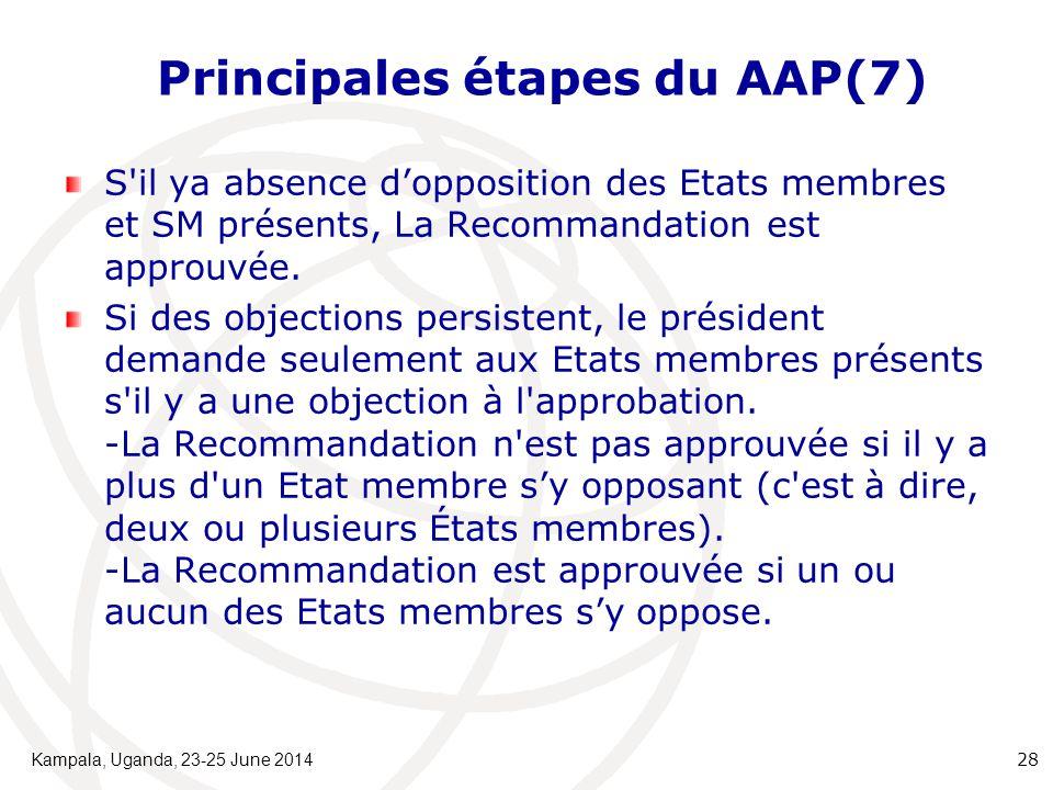 Principales étapes du AAP(7) S'il ya absence d'opposition des Etats membres et SM présents, La Recommandation est approuvée. Si des objections persist