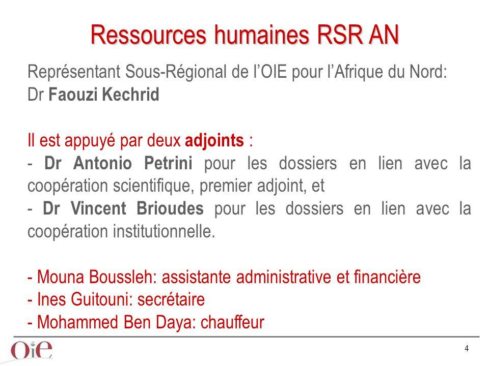 4 Ressources humaines RSR AN Représentant Sous-Régional de l'OIE pour l'Afrique du Nord: Dr Faouzi Kechrid Il est appuyé par deux adjoints : - Dr Anto