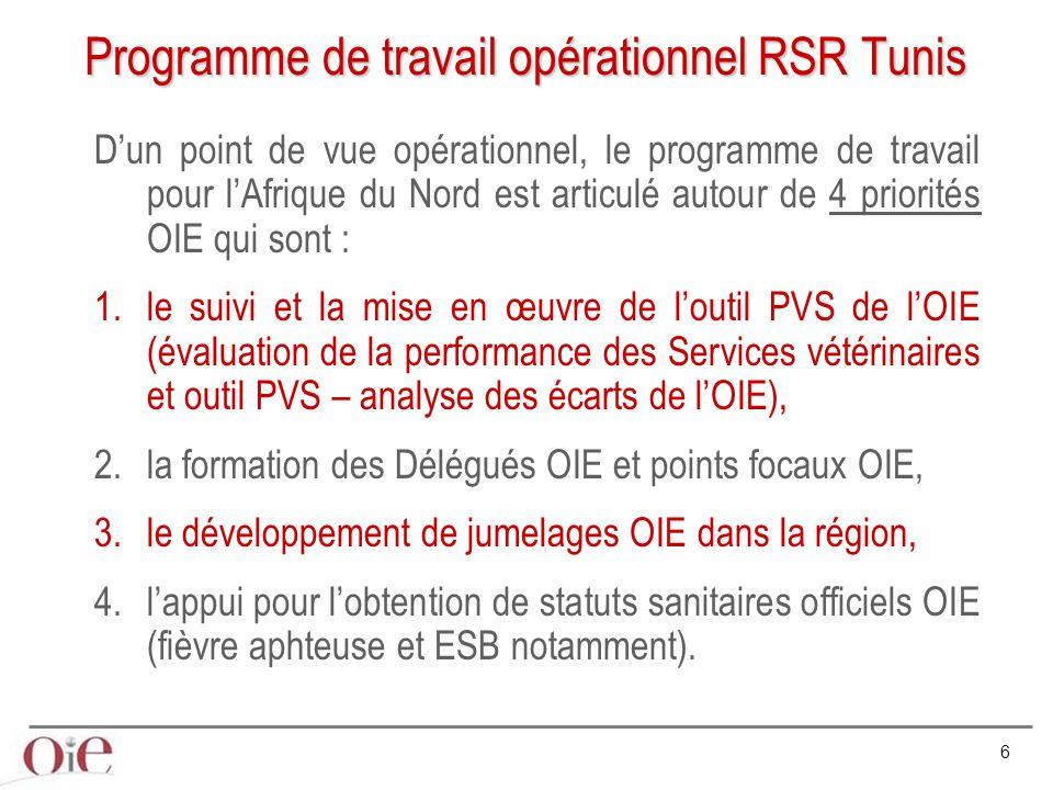 6 Programme de travail opérationnel RSR Tunis D'un point de vue opérationnel, le programme de travail pour l'Afrique du Nord est articulé autour de 4 priorités OIE qui sont : 1.le suivi et la mise en œuvre de l'outil PVS de l'OIE (évaluation de la performance des Services vétérinaires et outil PVS – analyse des écarts de l'OIE), 2.la formation des Délégués OIE et points focaux OIE, 3.le développement de jumelages OIE dans la région, 4.l'appui pour l'obtention de statuts sanitaires officiels OIE (fièvre aphteuse et ESB notamment).