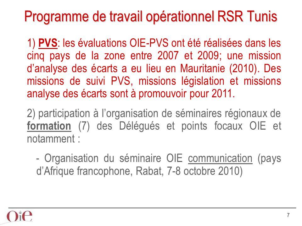 8 Programme de travail opérationnel RSR Tunis 3) Développent de jumelage : le Bureau sous-régional de l OIE à Tunis développe un projet de collaboration pour la fièvre catarrhale du mouton entre les laboratoires basés en Italie, en Tunisie et au Liban, avec une démarche très similaire à un jumelage.
