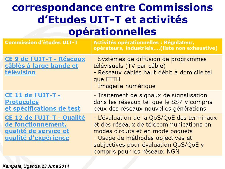 correspondance entre Commissions d'Etudes UIT-T et activités opérationnelles Commission d'études UIT-TActivités opérationnelles : Régulateur, opérateu