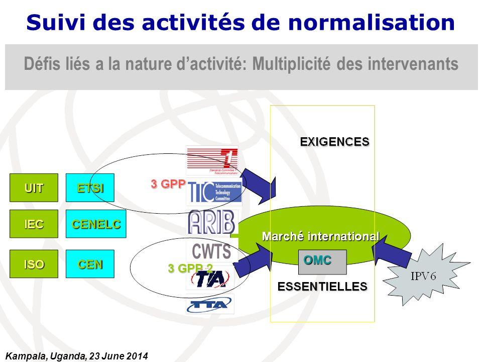 Défis liés a la nature d'activité: Multiplicité des intervenants Suivi des activités de normalisation Kampala, Uganda, 23 June 2014