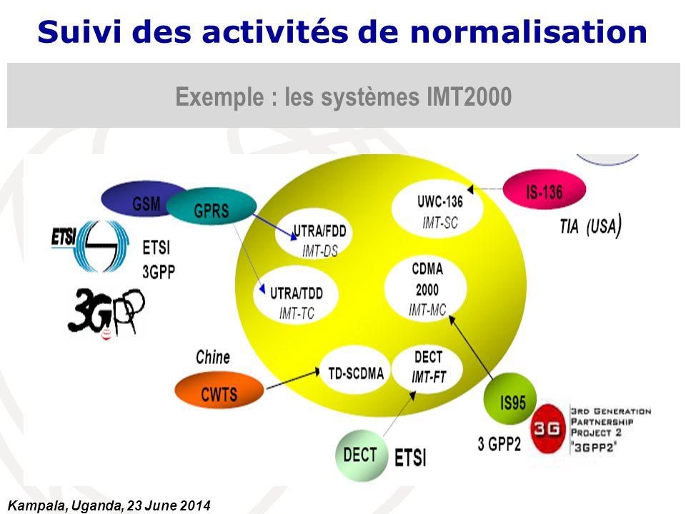 Exemple : les systèmes IMT2000 Suivi des activités de normalisation Kampala, Uganda, 23 June 2014