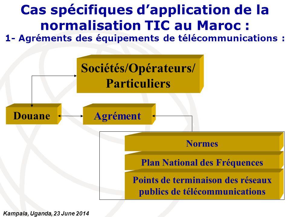 Plan National des Fréquences Sociétés/Opérateurs/ Particuliers Douane Agrément Points de terminaison des réseaux publics de télécommunications Normes