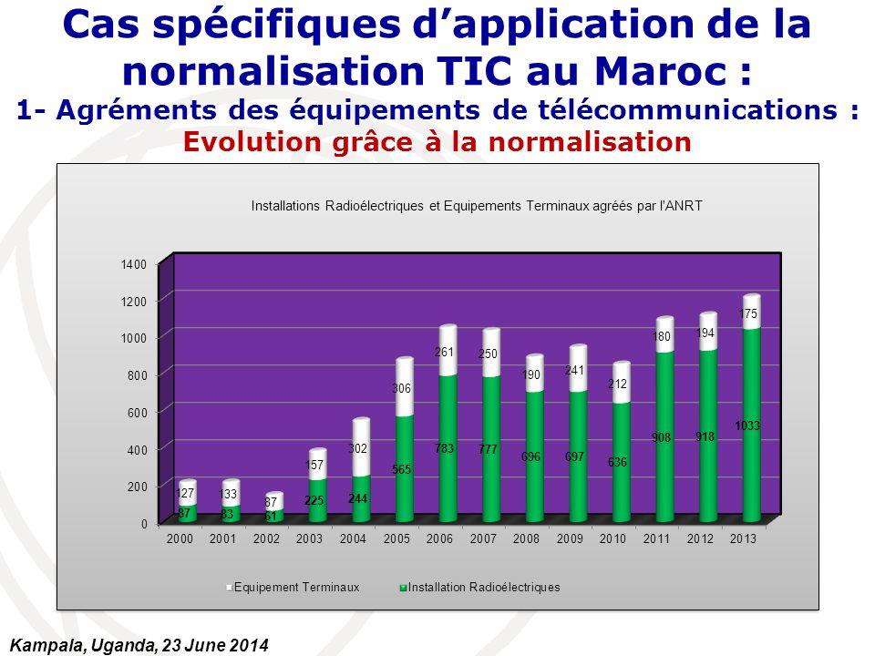 Cas spécifiques d'application de la normalisation TIC au Maroc : 1- Agréments des équipements de télécommunications : Evolution grâce à la normalisati