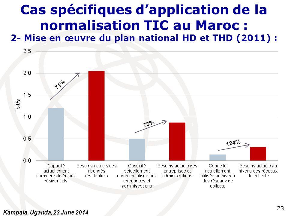 23 Cas spécifiques d'application de la normalisation TIC au Maroc : 2- Mise en œuvre du plan national HD et THD (2011) : Kampala, Uganda, 23 June 2014
