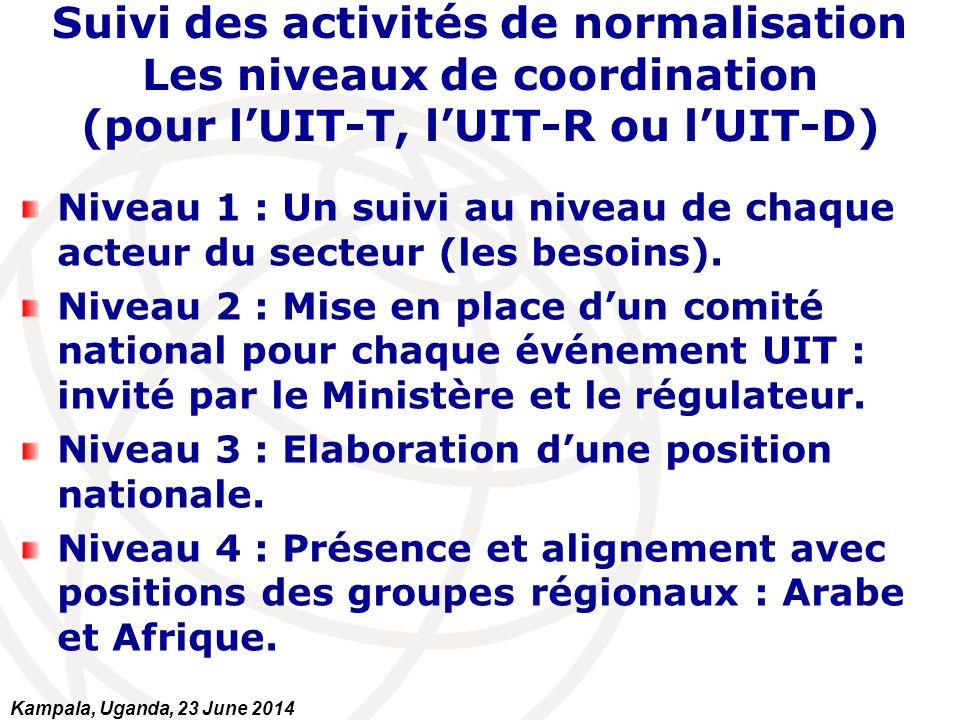 Suivi des activités de normalisation Les niveaux de coordination (pour l'UIT-T, l'UIT-R ou l'UIT-D) Niveau 1 : Un suivi au niveau de chaque acteur du