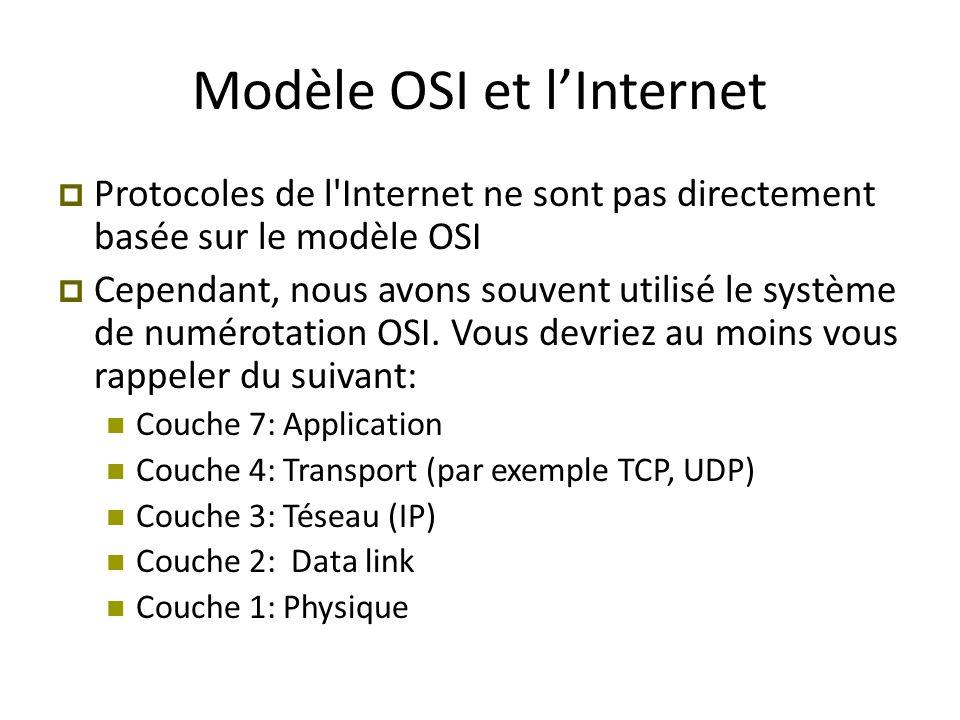 Modèle OSI et l'Internet  Protocoles de l'Internet ne sont pas directement basée sur le modèle OSI  Cependant, nous avons souvent utilisé le système
