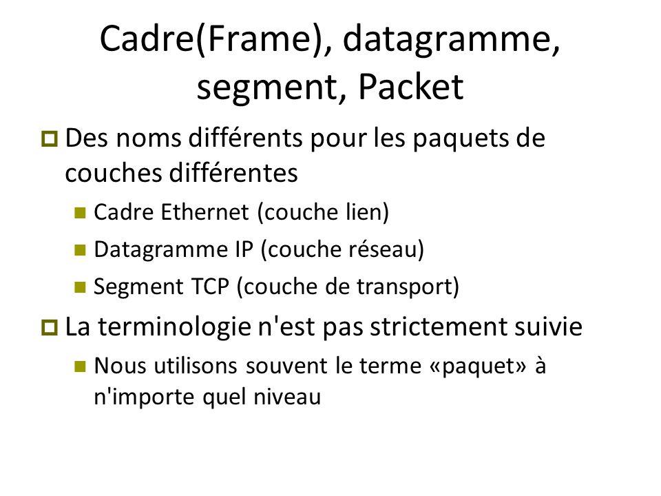 Cadre(Frame), datagramme, segment, Packet  Des noms différents pour les paquets de couches différentes Cadre Ethernet (couche lien) Datagramme IP (co