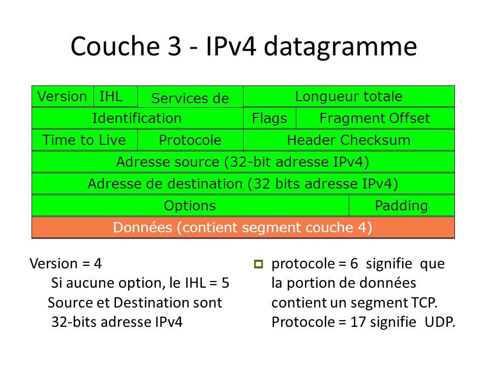 Couche 3 - IPv4 datagramme  protocole = 6 signifie que la portion de données contient un segment TCP. Protocole = 17 signifie UDP. Version = 4 Si auc