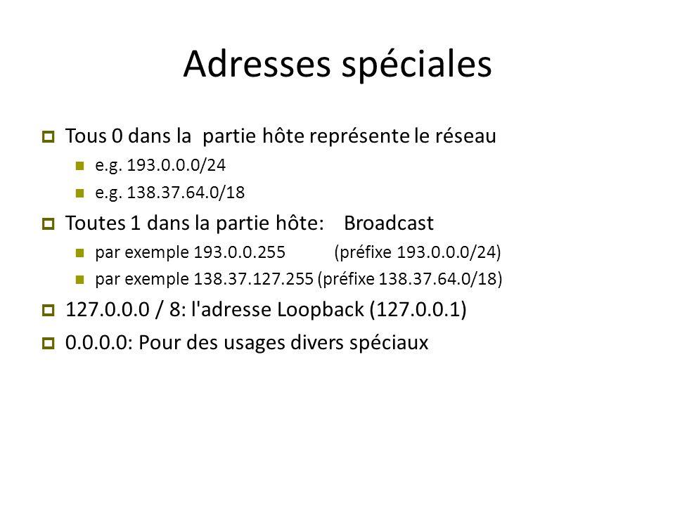 Adresses spéciales  Tous 0 dans la partie hôte représente le réseau e.g. 193.0.0.0/24 e.g. 138.37.64.0/18  Toutes 1 dans la partie hôte: Broadcast p