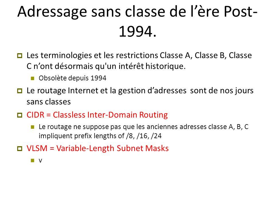 Adressage sans classe de l'ère Post- 1994.  Les terminologies et les restrictions Classe A, Classe B, Classe C n'ont désormais qu'un intérêt historiq