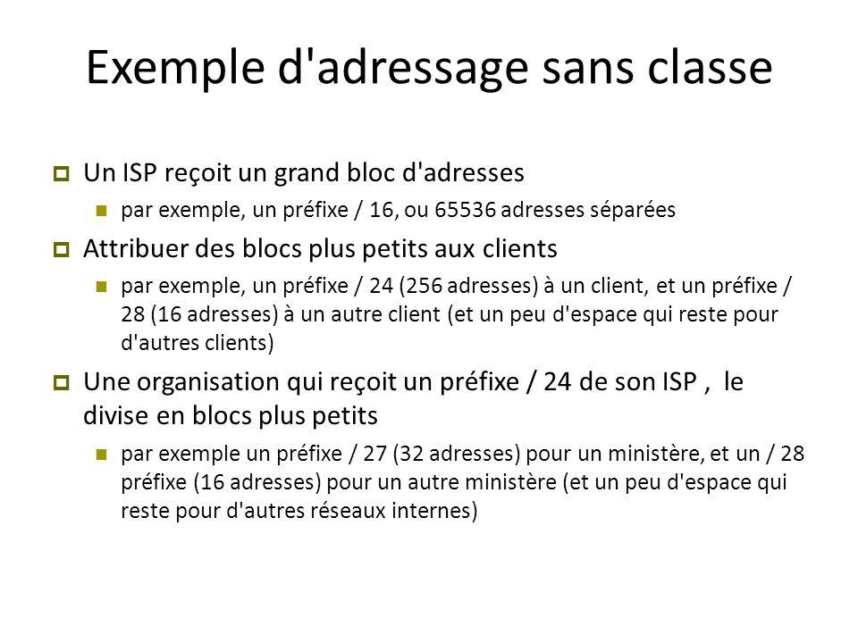 Exemple d'adressage sans classe  Un ISP reçoit un grand bloc d'adresses par exemple, un préfixe / 16, ou 65536 adresses séparées  Attribuer des bloc