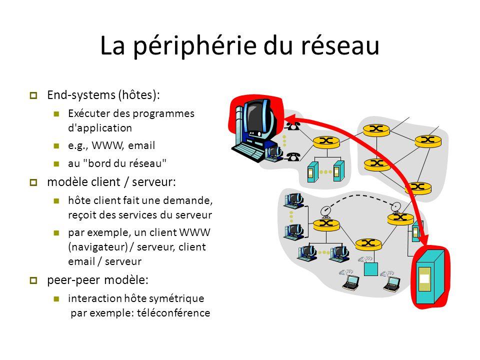 La périphérie du réseau  End-systems (hôtes): Exécuter des programmes d'application e.g., WWW, email au