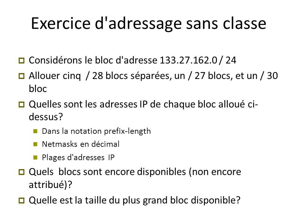 Exercice d'adressage sans classe  Considérons le bloc d'adresse 133.27.162.0 / 24  Allouer cinq / 28 blocs séparées, un / 27 blocs, et un / 30 bloc
