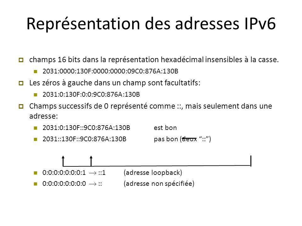 Représentation des adresses IPv6  champs 16 bits dans la représentation hexadécimal insensibles à la casse. 2031:0000:130F:0000:0000:09C0:876A:130B 