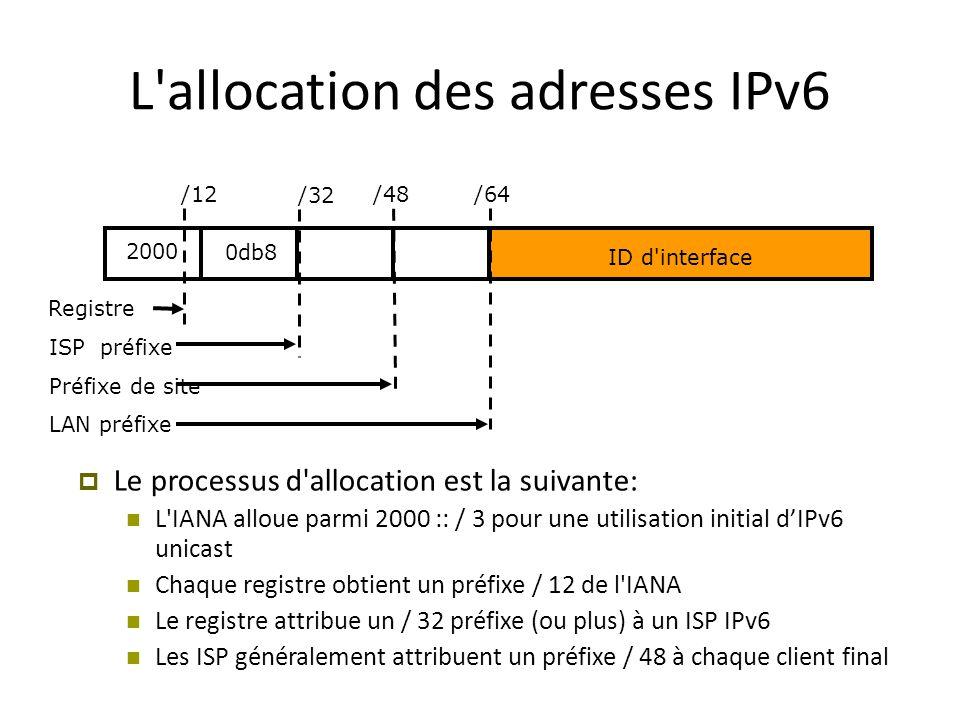 2000 0db8 ISP préfixe Préfixe de site LAN préfixe /32 /48/64 Registre /12 ID d'interface L'allocation des adresses IPv6  Le processus d'allocation es