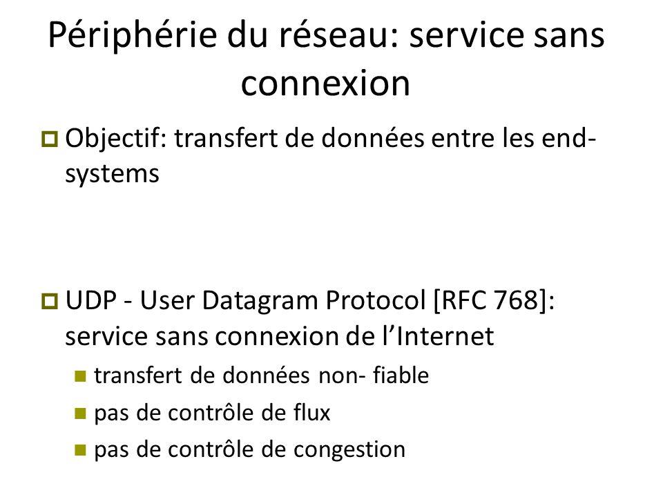 Périphérie du réseau: service sans connexion  Objectif: transfert de données entre les end- systems  UDP - User Datagram Protocol [RFC 768]: service