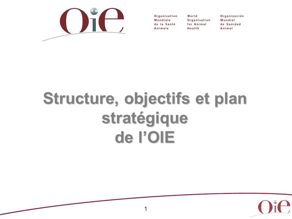 1 Structure, objectifs et plan stratégique de l'OIE