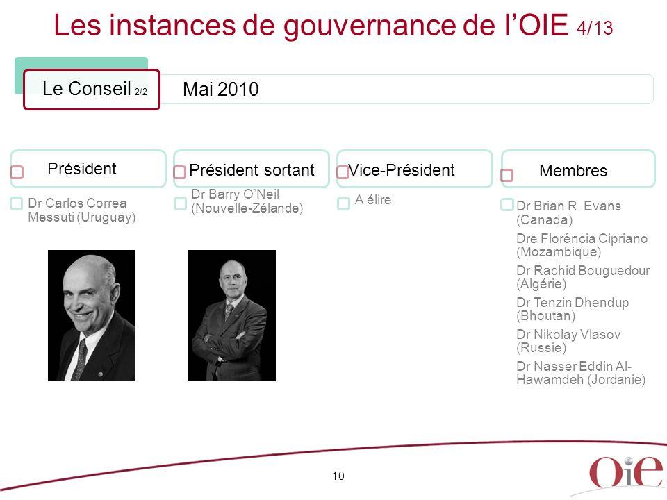 Les instances de gouvernance de l'OIE 4/13 10 Le Conseil 2/2 Président Dr Carlos Correa Messuti (Uruguay) Vice-Président Dr Barry O'Neil (Nouvelle-Zél