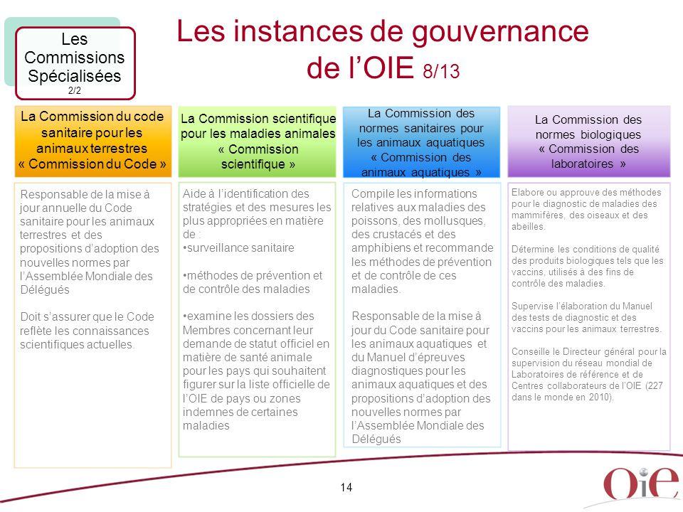 Les instances de gouvernance de l'OIE 8/13 14 Les Commissions Spécialisées 2/2 La Commission des normes biologiques « Commission des laboratoires » La