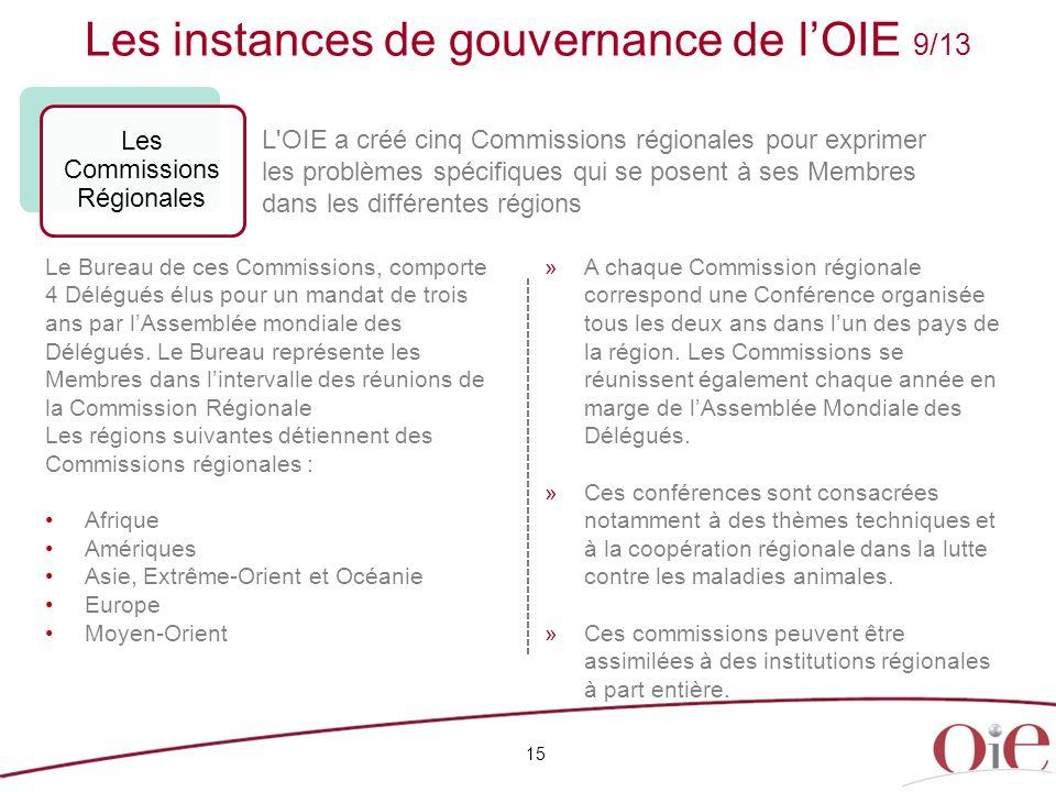 Les instances de gouvernance de l'OIE 9/13 Les Commissions Régionales Le Bureau de ces Commissions, comporte 4 Délégués élus pour un mandat de trois a