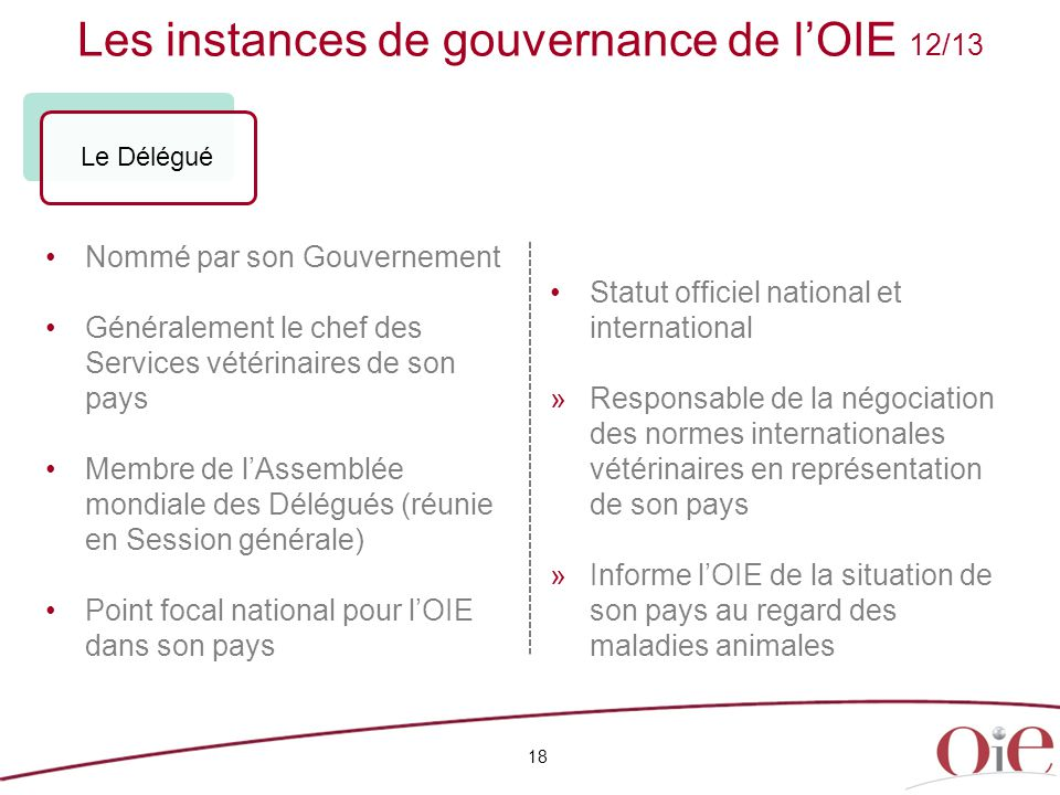Les instances de gouvernance de l'OIE 12/13 18 Nommé par son Gouvernement Généralement le chef des Services vétérinaires de son pays Membre de l'Assem
