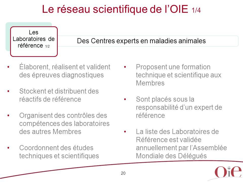 20 Le réseau scientifique de l'OIE 1/4 Élaborent, réalisent et valident des épreuves diagnostiques Stockent et distribuent des réactifs de référence O