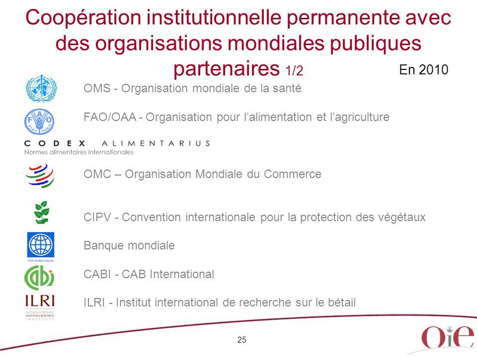 Coopération institutionnelle permanente avec des organisations mondiales publiques partenaires 1/2 25 OMS - Organisation mondiale de la santé FAO/OAA