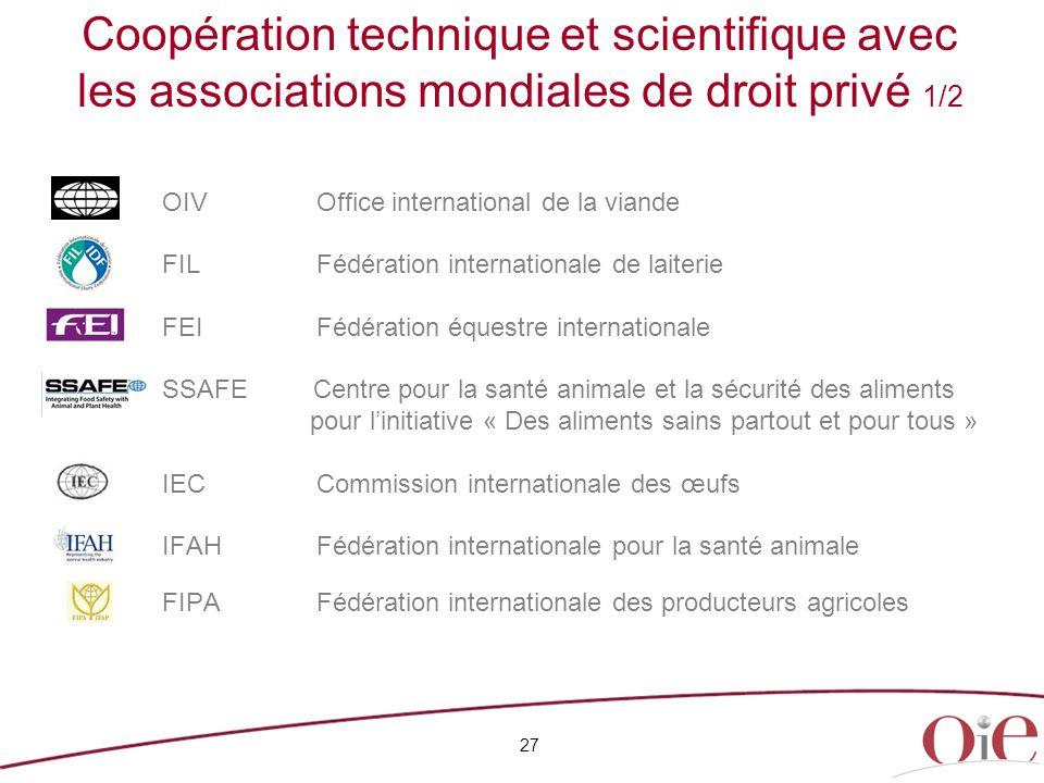 27 Coopération technique et scientifique avec les associations mondiales de droit privé 1/2 OIVOffice international de la viande FILFédération interna
