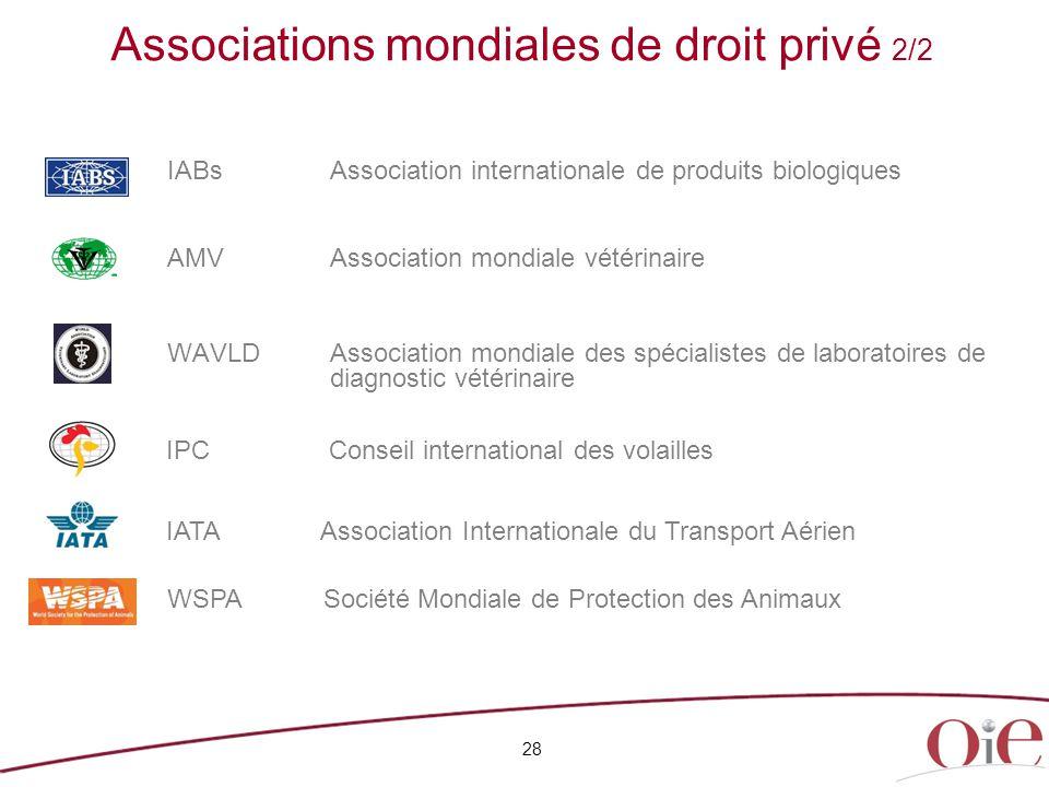 28 IPC Conseil international des volailles Associations mondiales de droit privé 2/2 IABs Association internationale de produits biologiques AMV Assoc