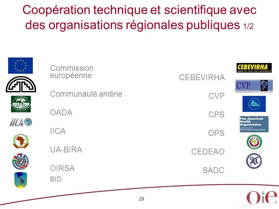 Coopération technique et scientifique avec des organisations régionales publiques 1/2 29 Commission européenne Communauté andine OADA IICA UA-BIRA OIR