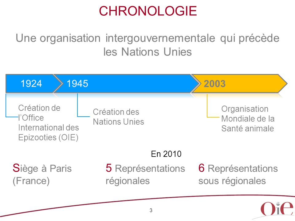CHRONOLOGIE S iège à Paris (France) 5 Représentations régionales 6 Représentations sous régionales Une organisation intergouvernementale qui précède l