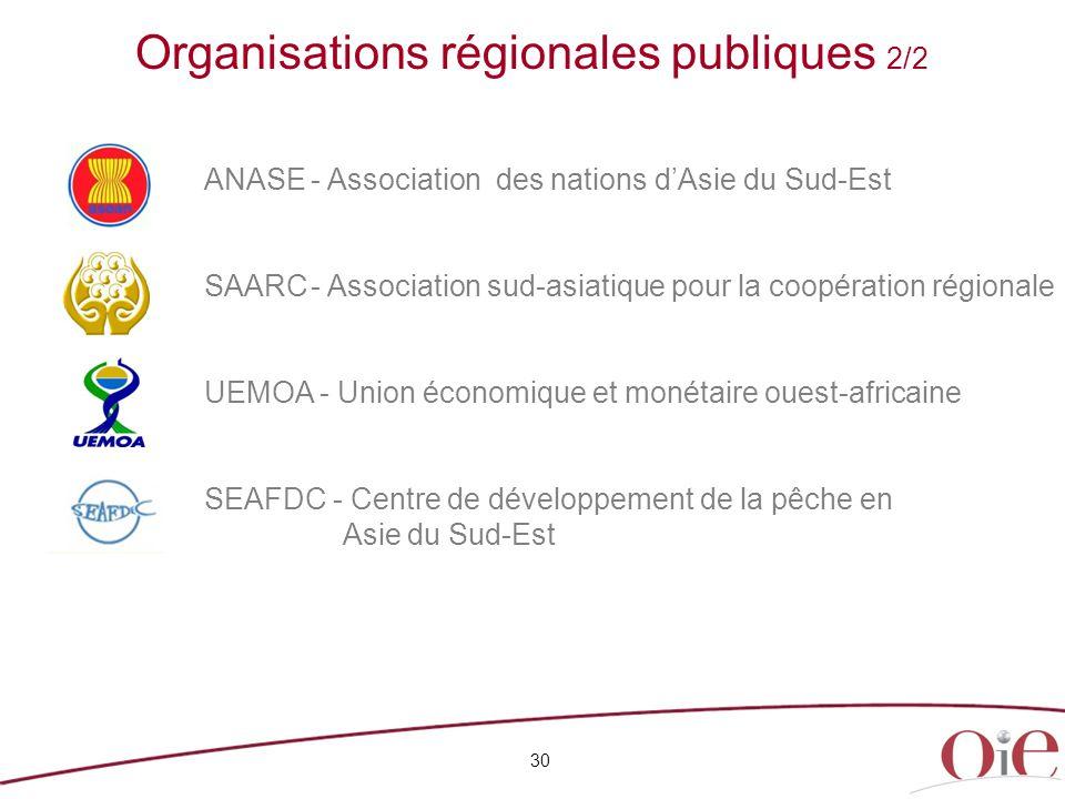 30 ANASE- Association des nations d'Asie du Sud-Est SAARC- Association sud-asiatique pour la coopération régionale UEMOA - Union économique et monétai